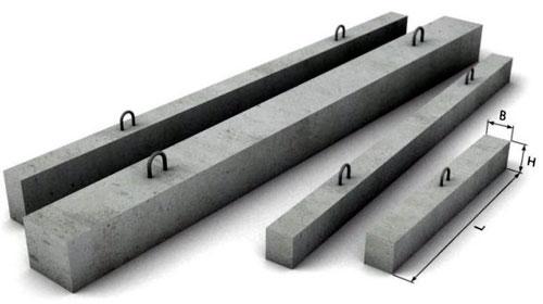 Перемычки брусковые из армированного бетона